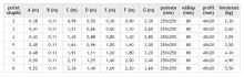ALDO Skládací hliníkové schůdky 2+1, 125 kg_3