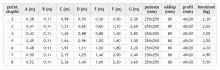 ALDO Skládací hliníkové schůdky 5+1, 125 kg_3